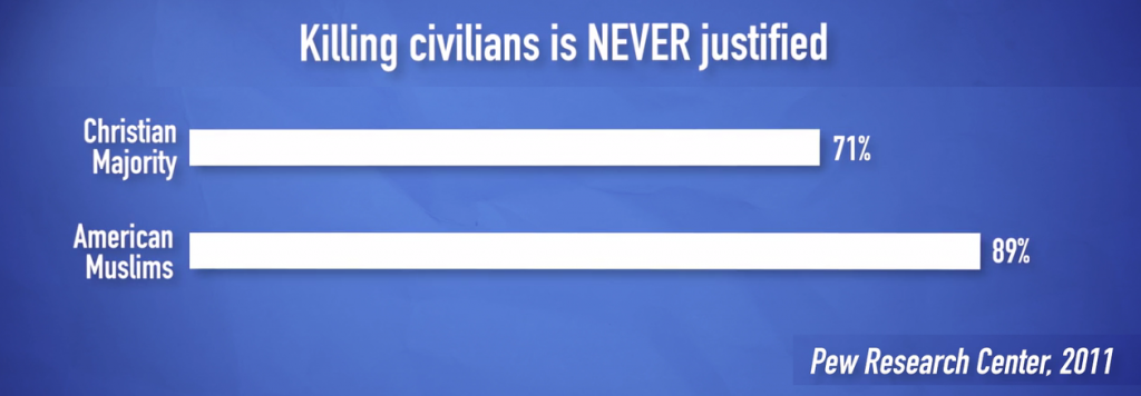 """killing is never justifies However, in researching how people justify the use of violence in conflict, and  what factors  on the other hand, suppose my maxim is """"never kill people just."""